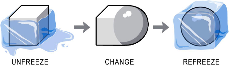 change model paper 1