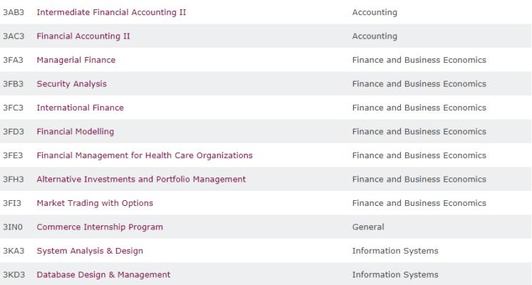 undergrad courses