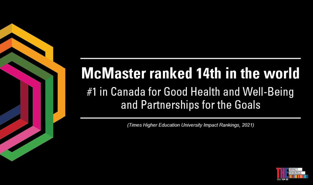 McMaster places 14th in the world in Times Higher Education Impact Rankings